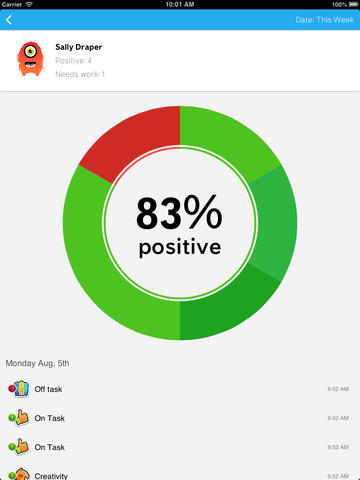 ClassDojo – Behaviour Management