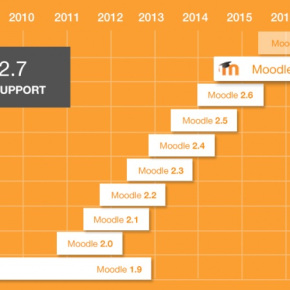 Moodle 2.7 Long Term Support Release